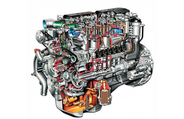 Дизельний двигун. Будова дизельного двигуна