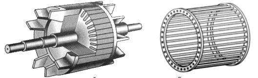 Принцип дії асинхронного двигуна