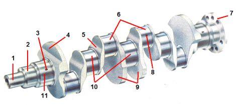 Схема колінчастого вала