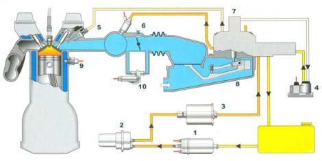 Схема системи K-Jetronic