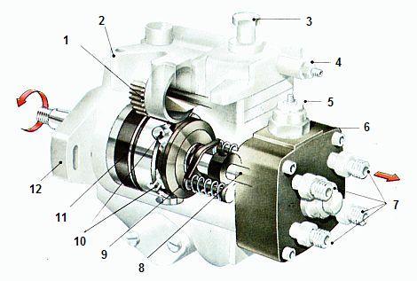 Будова розподільного паливного насоса високого тиску