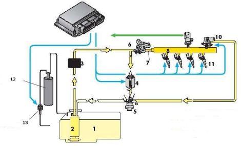 Схема система безпосереднього впорскування