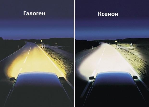 ksenon vs galogen